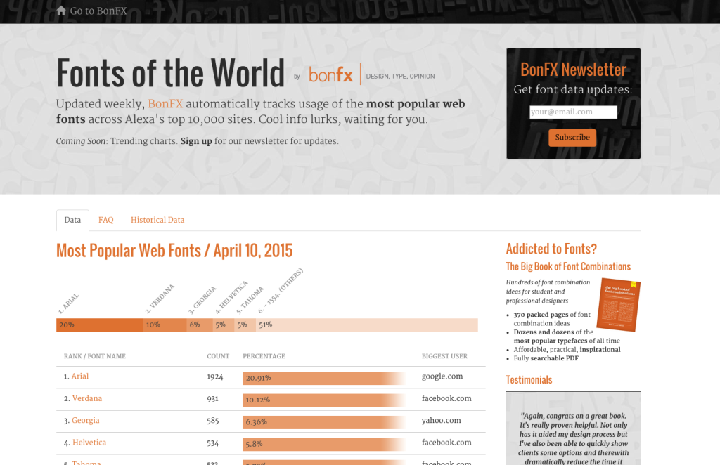 popular-web-fonts
